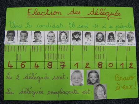 Election des délégués en maternelle