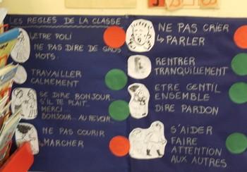 L'apprentissage des règles de la classe.