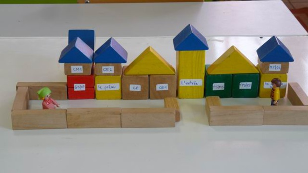 """A partir des photos projetées sur le tableau, nous avons réalisé la maquette de notre école. Nous avons joué avec nos deux personnages pour imaginer des déplacements : """"Tu sors de la classe et tu te déplaces jusqu'au terrain de basket""""..."""