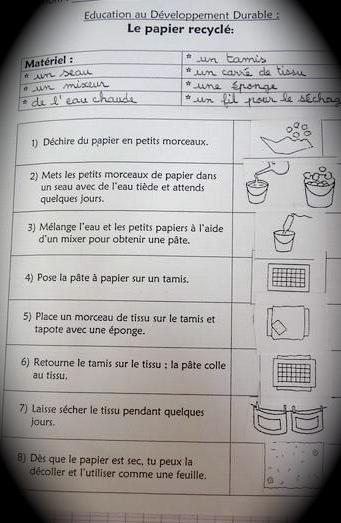 Recyclons le papier !