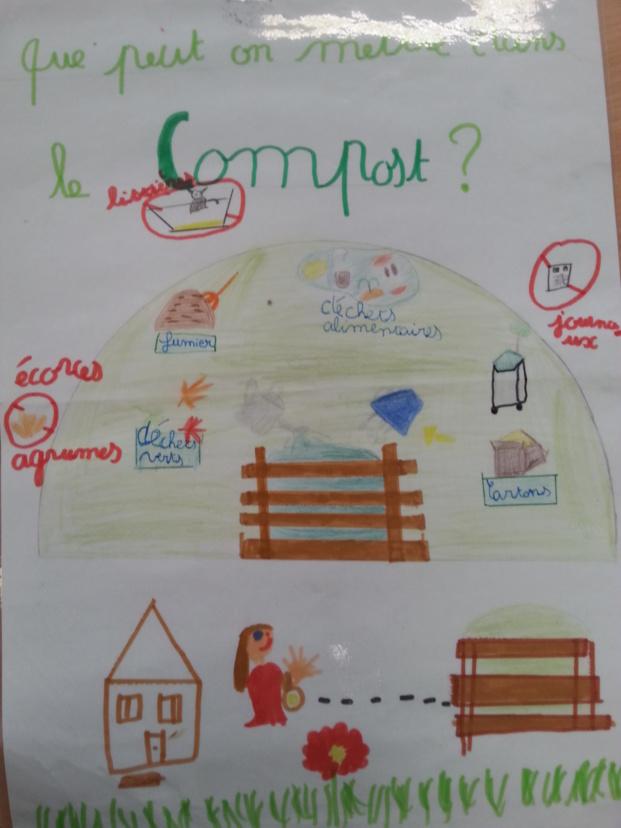 les enfants du cycle 2  dessinent des affiches pour expliquer le tri à la cantine.