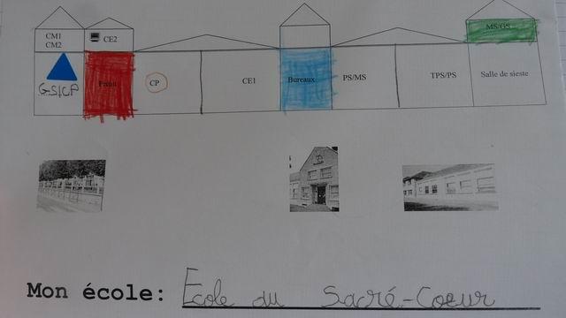 Ensuite nous sommes passés de l'école en 3 dimensions à 2 dimensions...de la maquette au dessin de la façade.
